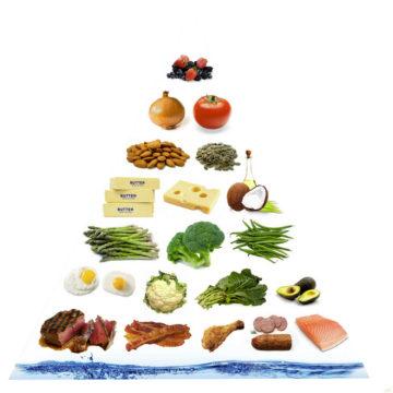 Cosa è la Dieta Chetogenica? Ce lo spiega la Dott.sa Gravaghi